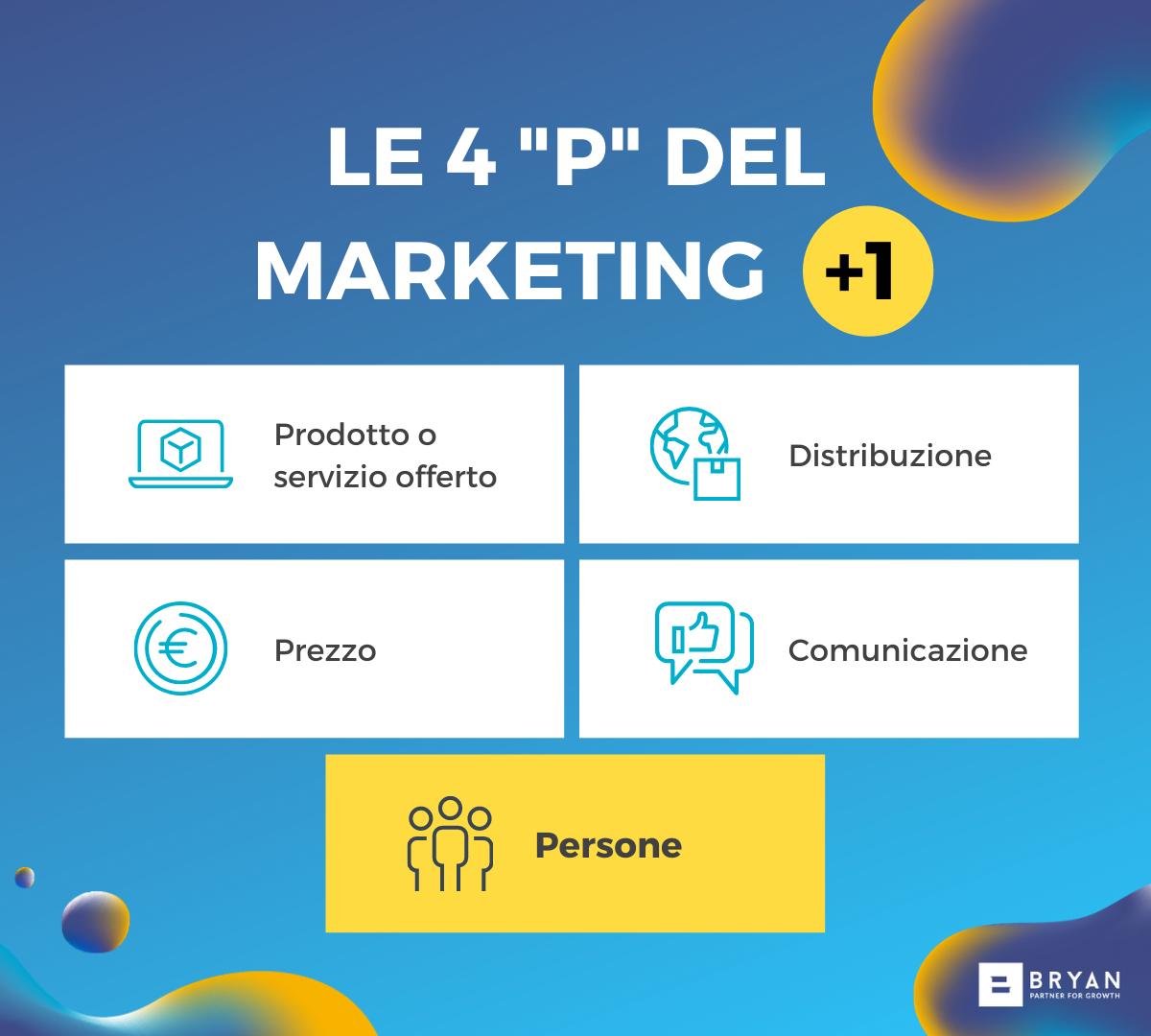 5 P del Marketing